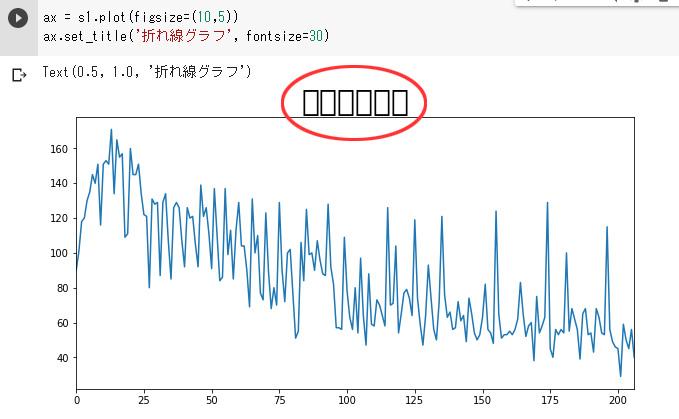 googleコラボ 日本語が使えない