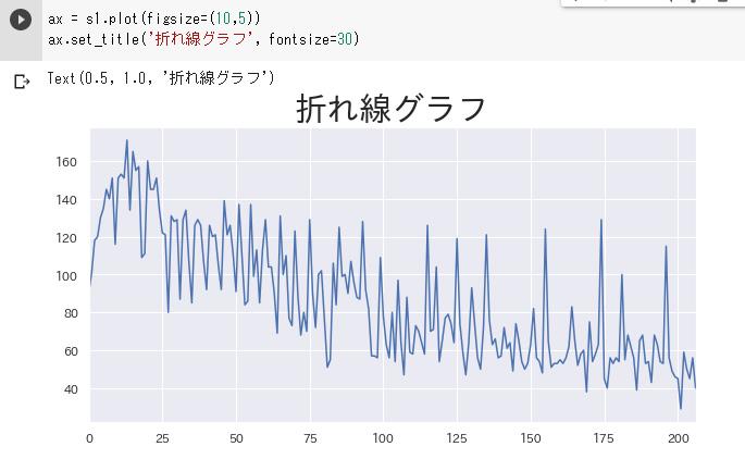 Googleコラボ日本語化 日本語対応matplotlibをインストール