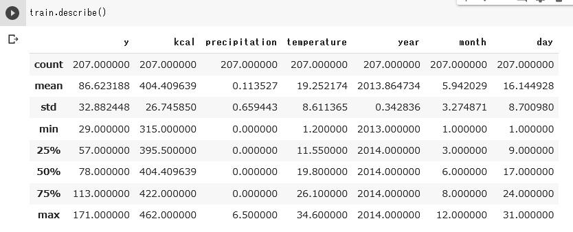 describe関数 数値型データの基礎統計量