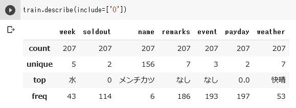 describe関数 文字型データの基礎統計量
