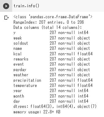 info関数 数値型を文字型に変換後